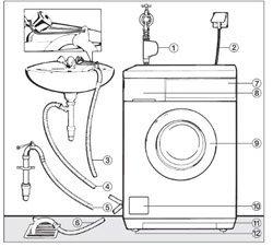 Установка стиральной машины. Славгородские сантехники.